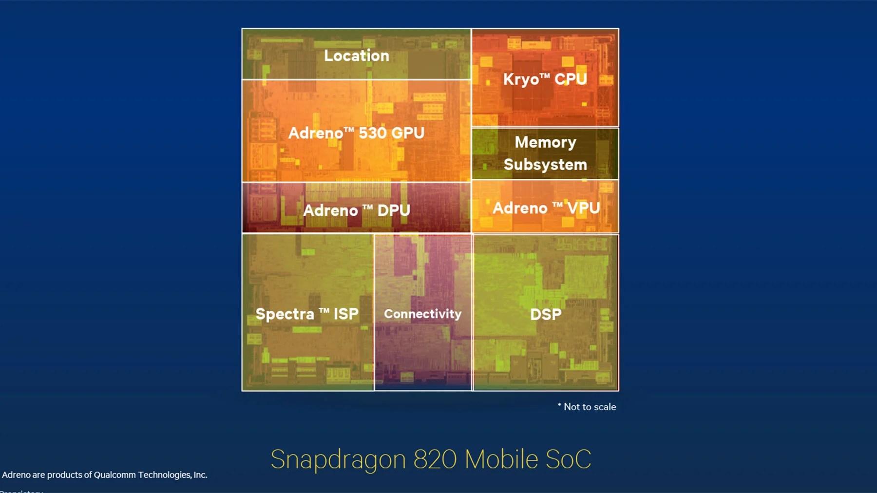 Snapdragon 820 : Qualcomm confirme son arrivée tardive et détaille son GPU
