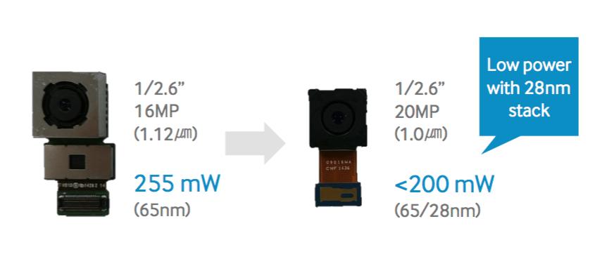 Samsung Galaxy S7 : son capteur de 20 mégapixels se fait-il déjà connaître ?