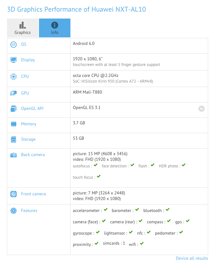 Le Huawei Mate 8 dévoile une partie de sa fiche technique