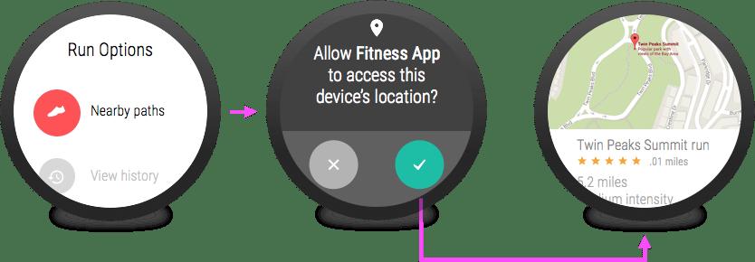 Android Wear : le SDK mis à jour pour Marshmallow