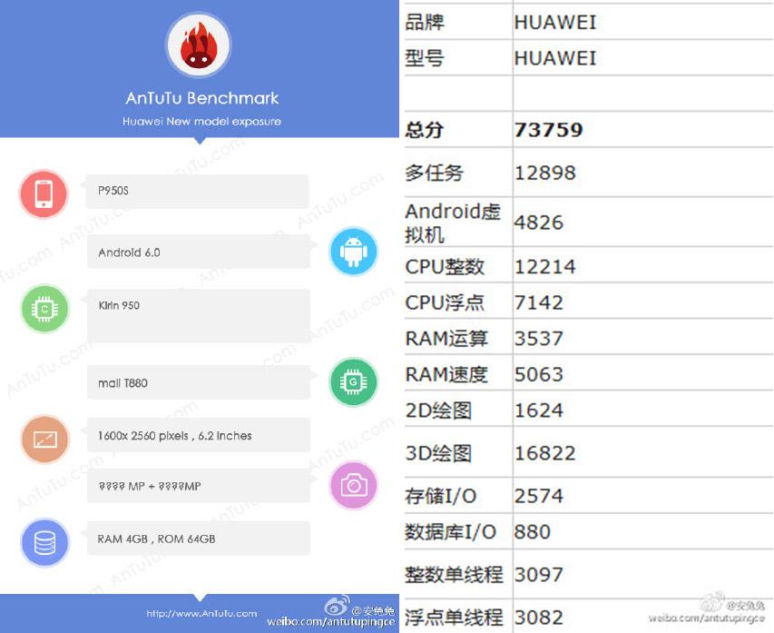 Huawei P9 Max : la phablette aperçue sur AnTuTu avec un Kirin 950