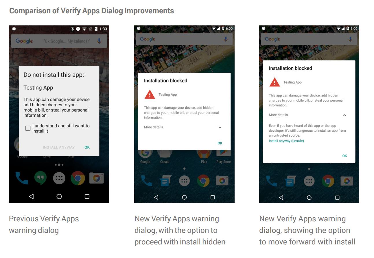 Avec 6 milliards d'applications scannées par jour en 2015, Android est plus sûr que jamais