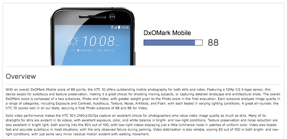 Le HTC 10 aussi bon que le Samsung Galaxy S7 selon DxOMark