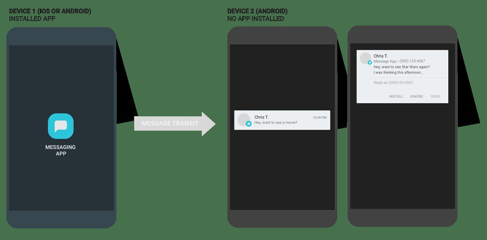 App Preview Messaging, le projet d'une messagerie universelle de Google