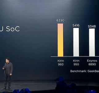 Quelle puissance attendre du Kirin 960 qui équipe le Huawei Mate 9 ?