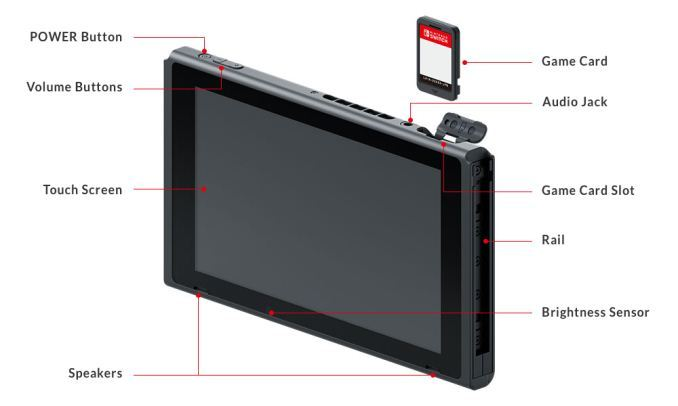 Nintendo Switch : les caractéristiques techniques en détails