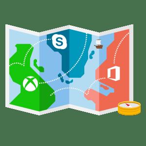 Microsoft Rewards : utilisez Bing et gagnez des crédits Microsoft à utiliser dans ses services