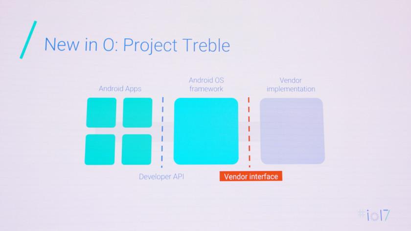 Android O sera bien plus sécurisé grâce au projet Treble