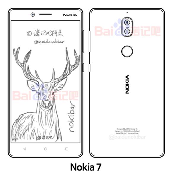 Un Nokia 7 pour aller avec le Nokia 2 ?