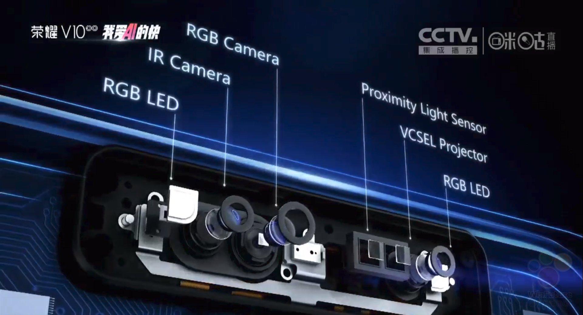 Huawei présente sa copie chinoise des Animojis et de Face ID