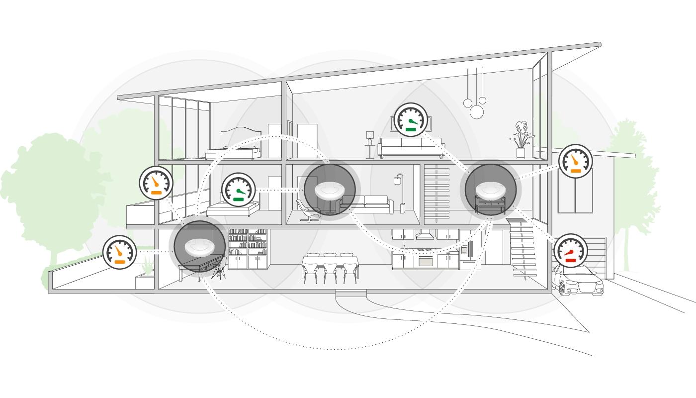 Wi-Fi EasyMesh : une solution pour améliorer les réseaux Wi-Fi à domicile