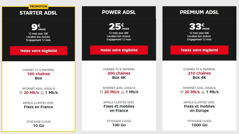 🔥 Bon plan : le forfait Internet ADSL/Fibre de SFR à partir de 9 euros par mois