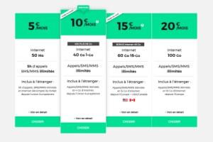 🔥 Bon plan : SFR renouvelle l'offre de ses forfaits mobile RED illimité sans engagement
