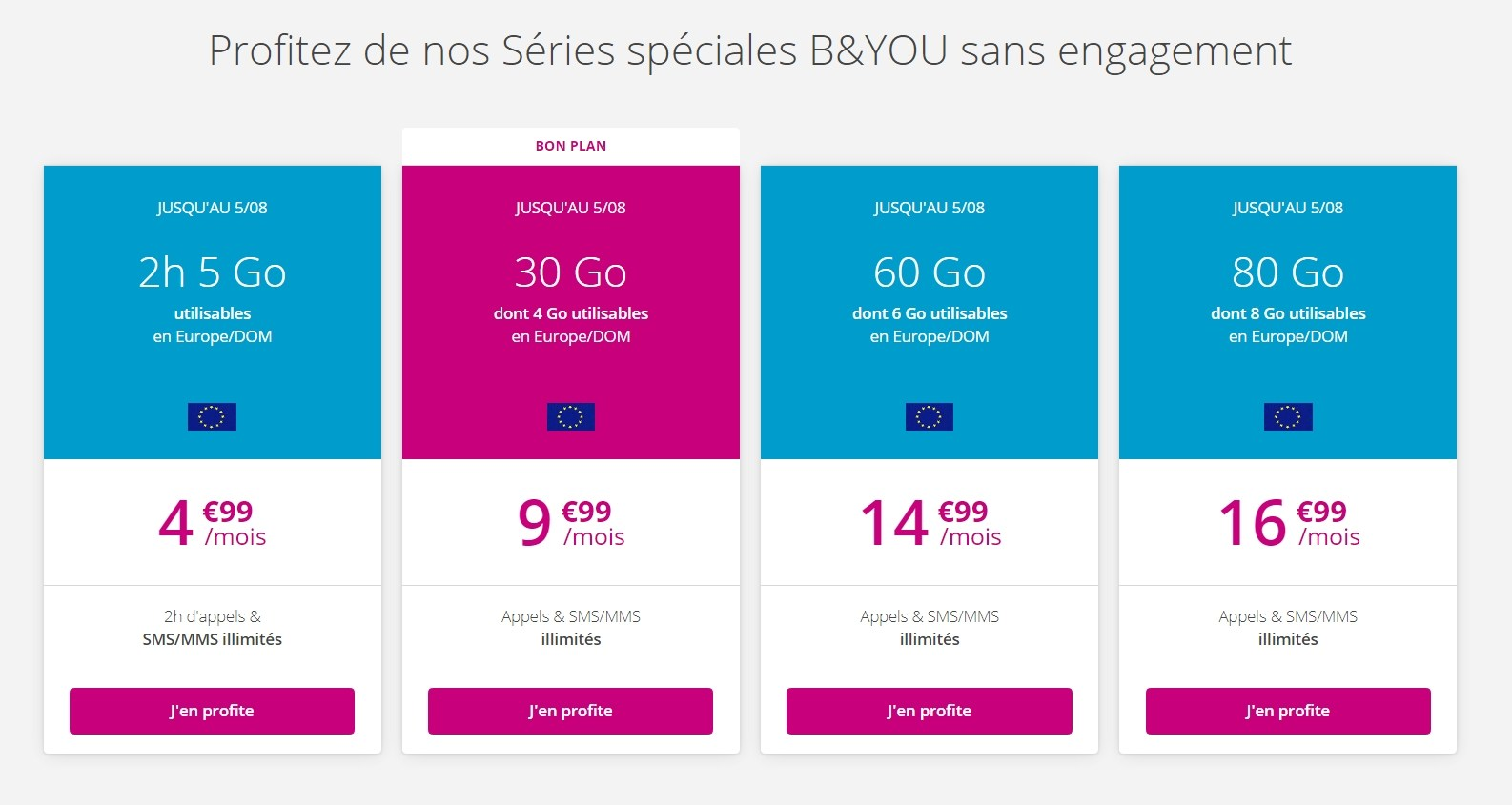 Dernier jour pour le forfait mobile 5 Go à 4,99 euros chez Bouygues Telecom