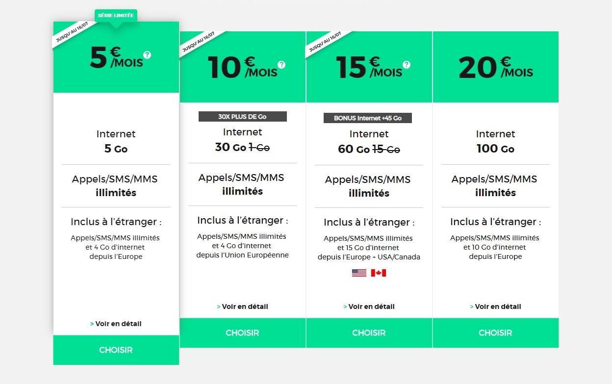 Forfait mobile : SFR renouvelle ses offres RED illimitées, dont le 5 Go à 5 euros