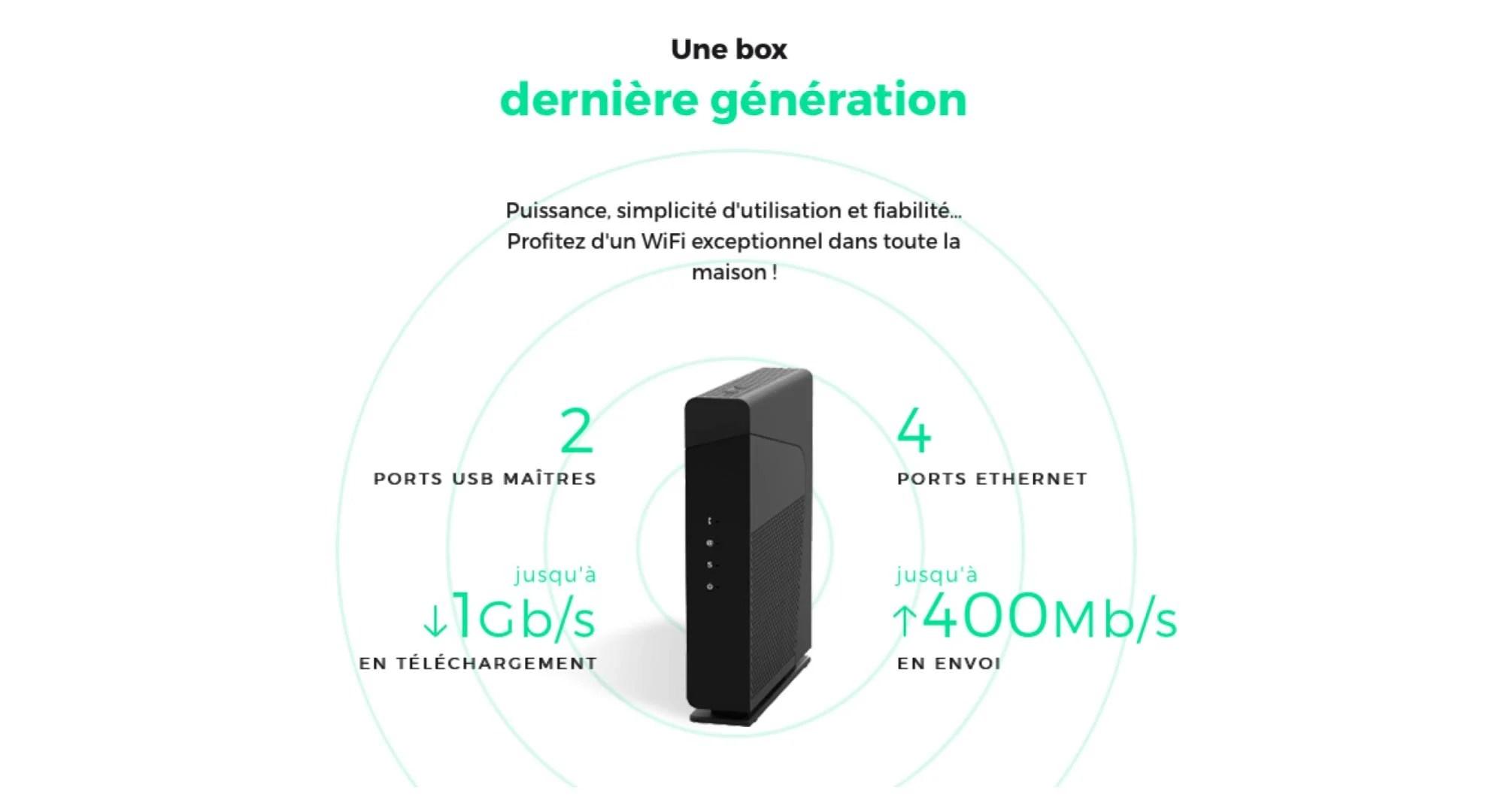 Coup double : la fibre à 1 Gb/s et un forfait mobile 40 Go pour 32 euros par mois chez RED