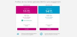 Les forfaits B&You de Noël : 100 Go à 14,99 euros et 50 Go (+ illimité WE) à 11,99 euros