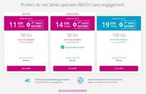 Forfait mobile : dernier jour pour le 1er mois offert avec B&You (de 50 à 100 Go)