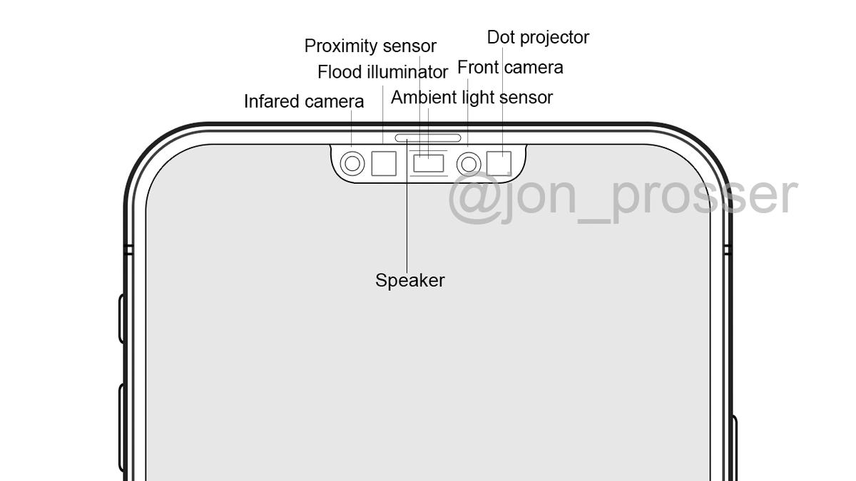iPhone 12 : l'encoche plus fine ne perdrait aucun capteur pour Face ID