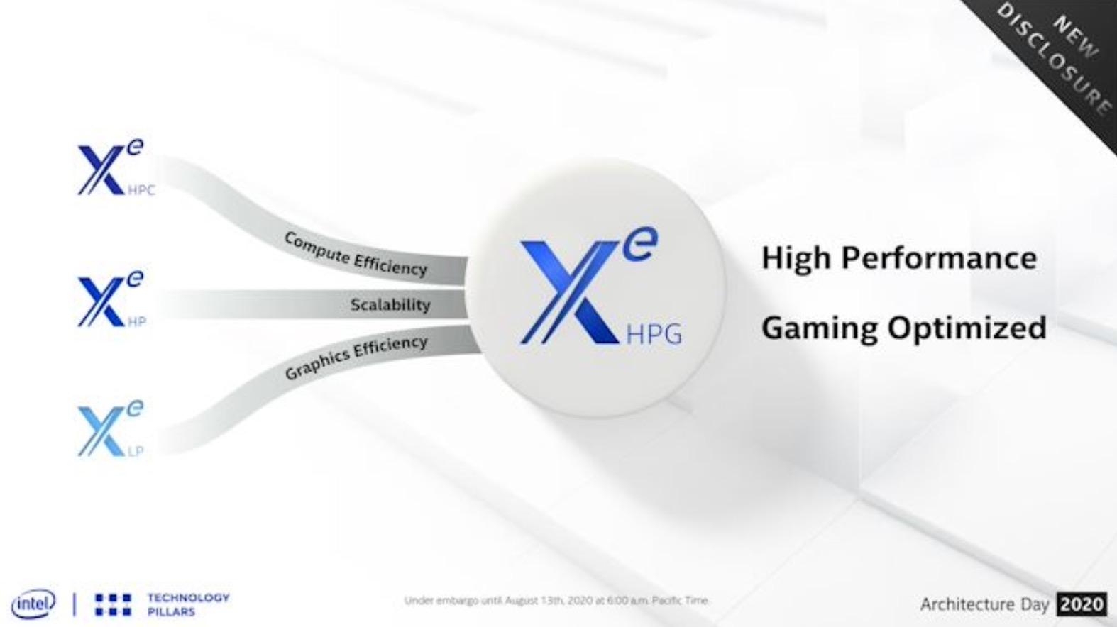 Intel dévoile en partie sa première carte graphique Xe-HPG dédiée au gaming