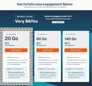 Bouygues Telecom pense aux futurs voyageurs avec ses nouveaux forfaits B&You