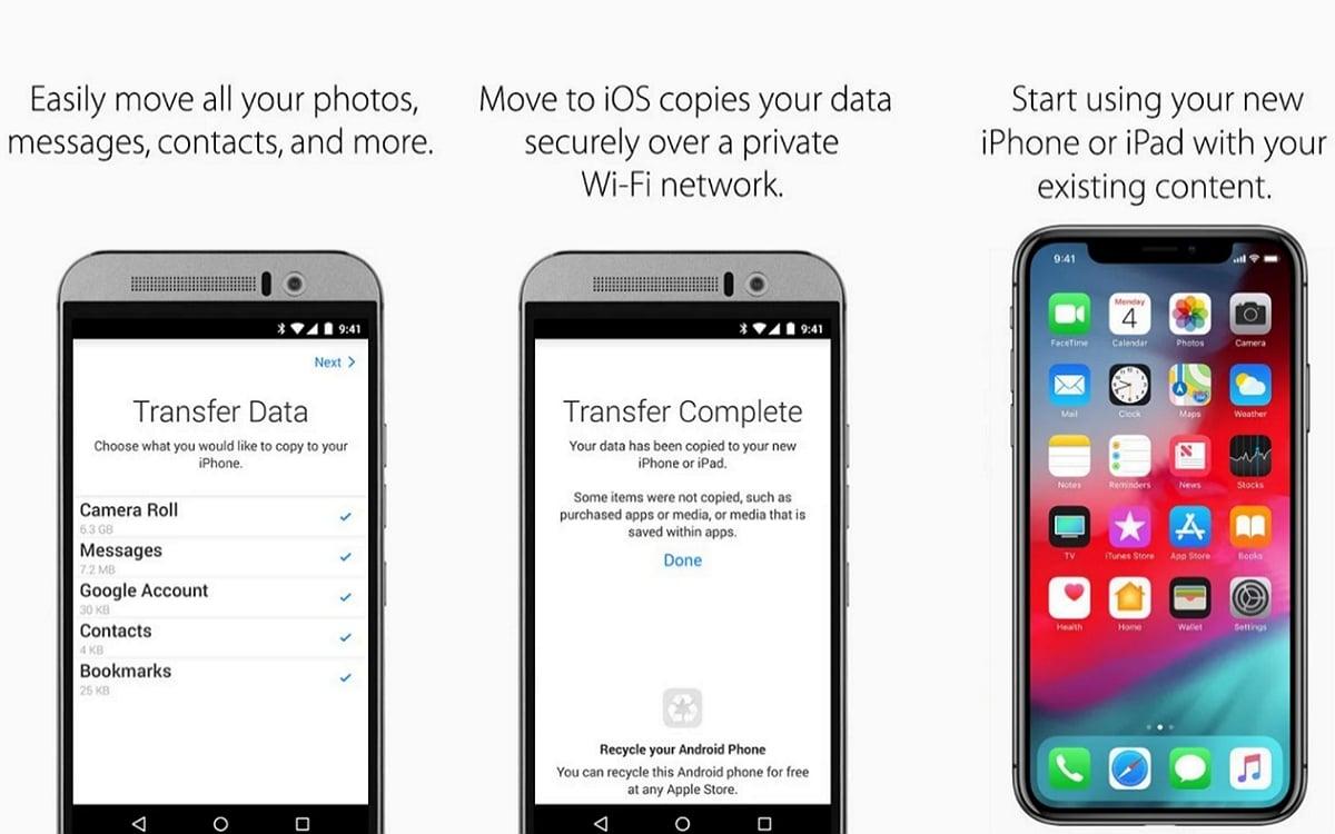 Apple drague les utilisateurs Android en améliorant «Move to iOS»