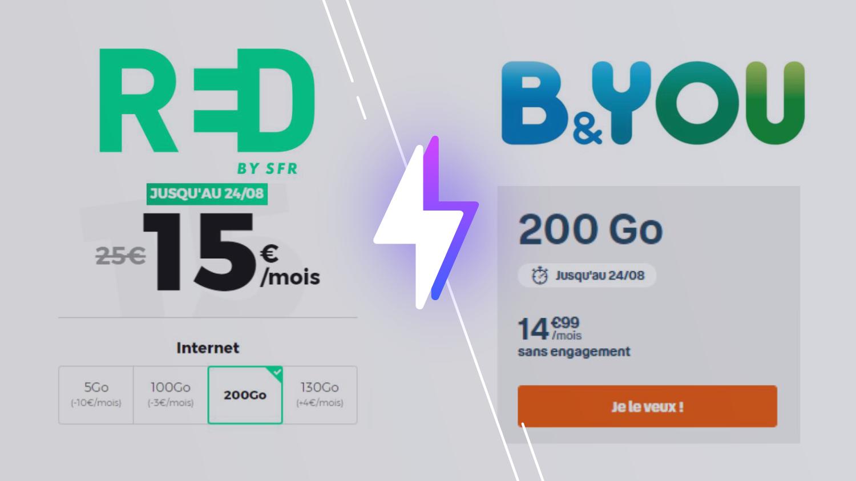 RED vs B&You : qui propose les meilleurs forfaits gonflés en 4G du moment ?
