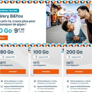 Bouygues revient en force avec un nouveau forfait B&You 80 Go à 9,99 €/mois