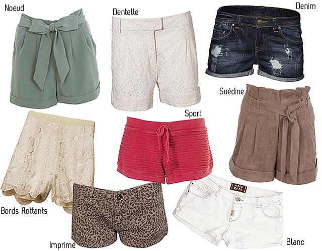 Le short, la star de l'été 2011