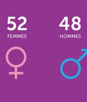 france-100-habitants-statistiques