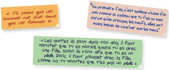 rapport-sexualite-hcefh-idees-recues-genre