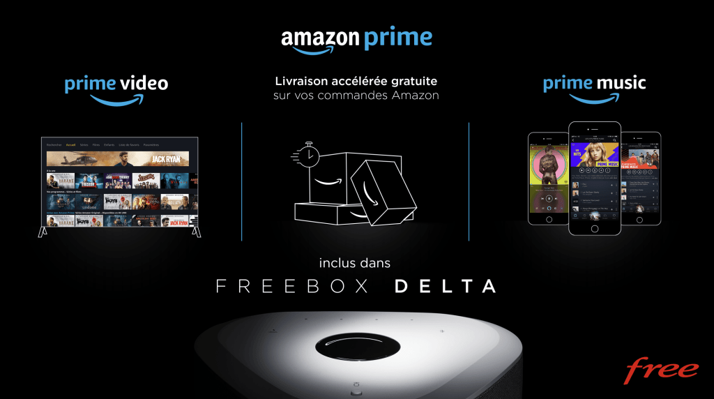 L Abonnement Freebox Delta Inclut Desormais Amazon Prime